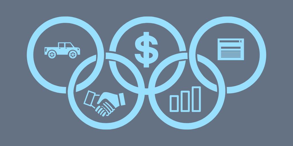 5 Fundamentals of Sales Success for Independent Dealerships